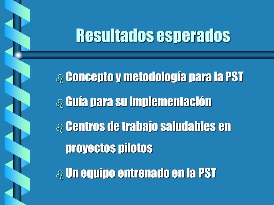Resultados esperados Concepto y metodología para la PST