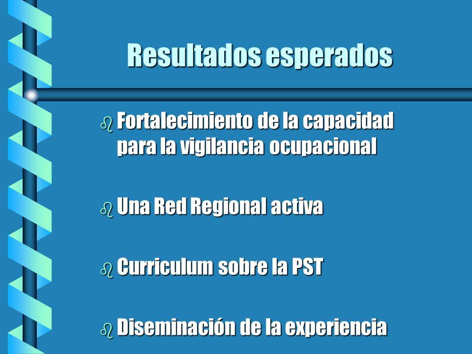 Resultados esperados Fortalecimiento de la capacidad para la vigilancia ocupacional. Una Red Regional activa.