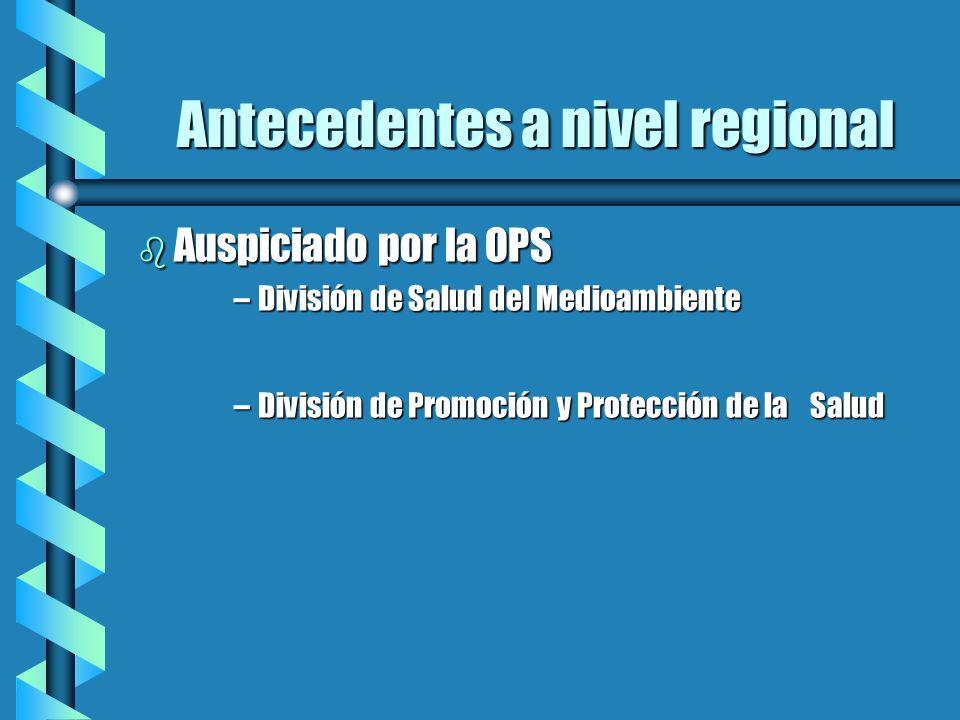 Antecedentes a nivel regional