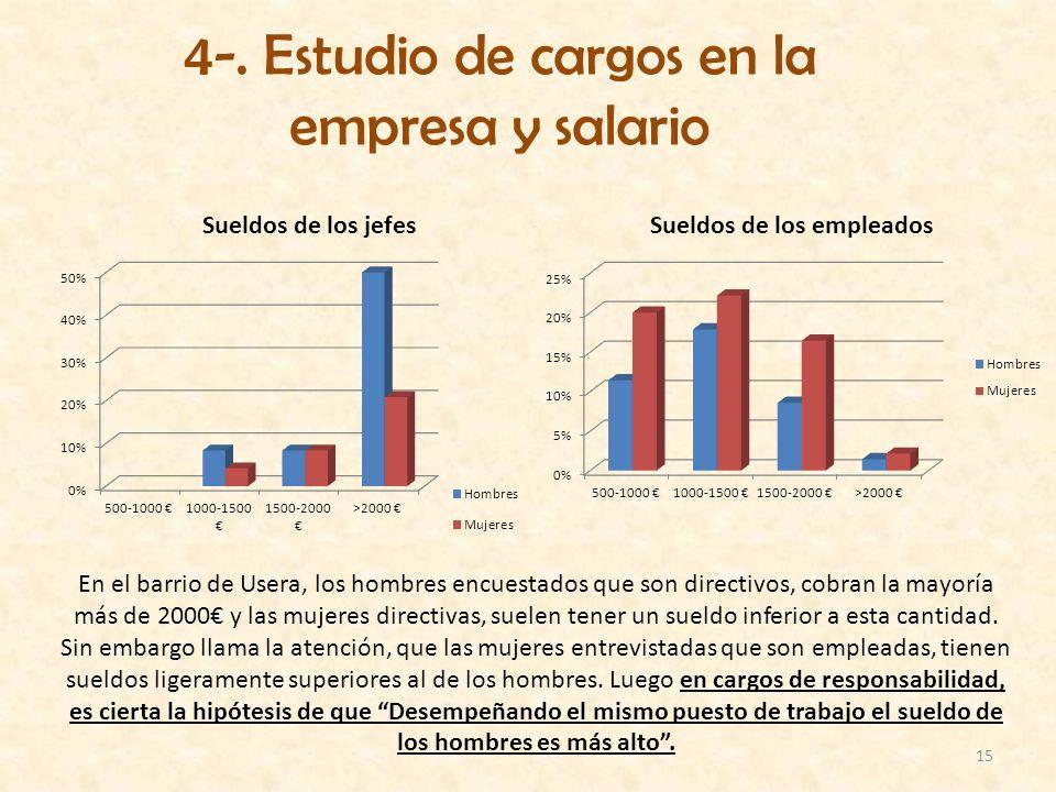 4-. Estudio de cargos en la empresa y salario