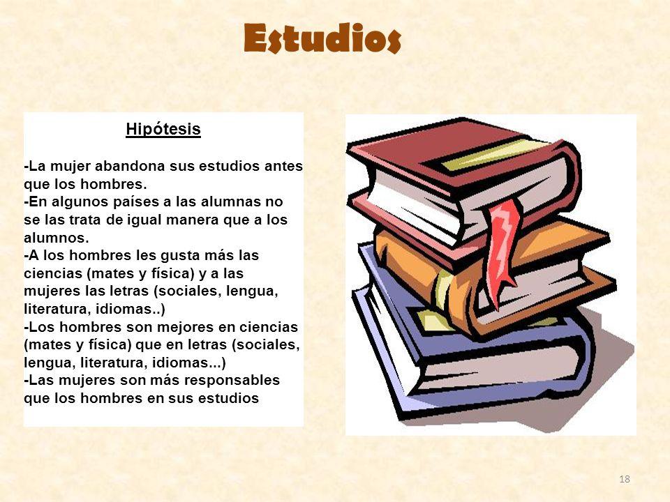 Estudios Hipótesis. -La mujer abandona sus estudios antes que los hombres.