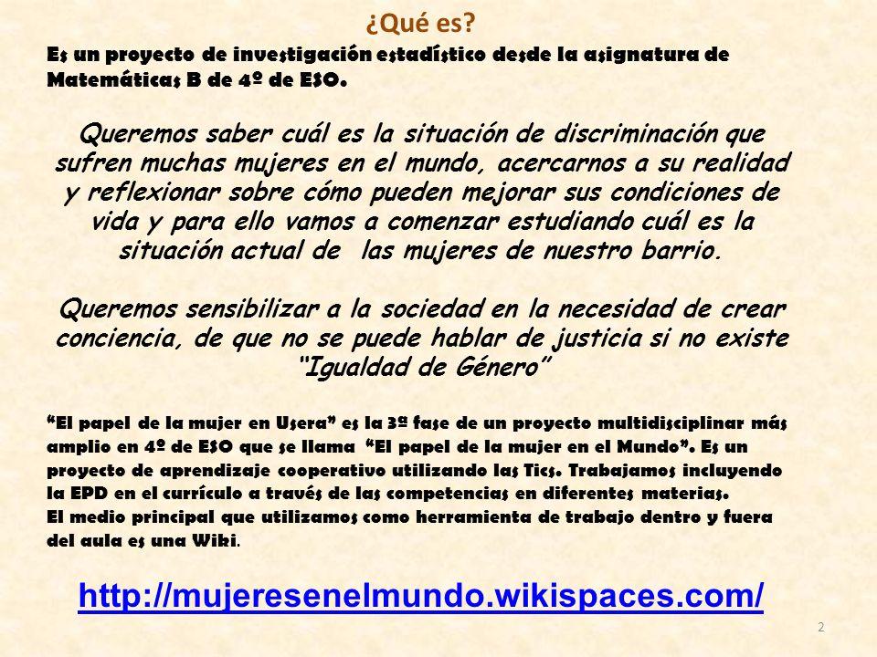 http://mujeresenelmundo.wikispaces.com/ ¿Qué es