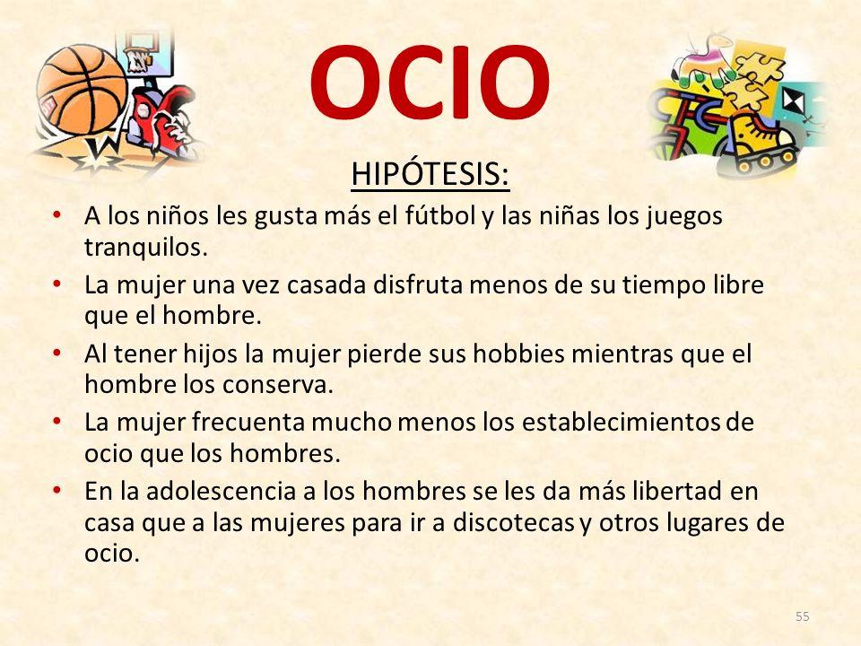 OCIO HIPÓTESIS: A los niños les gusta más el fútbol y las niñas los juegos tranquilos.