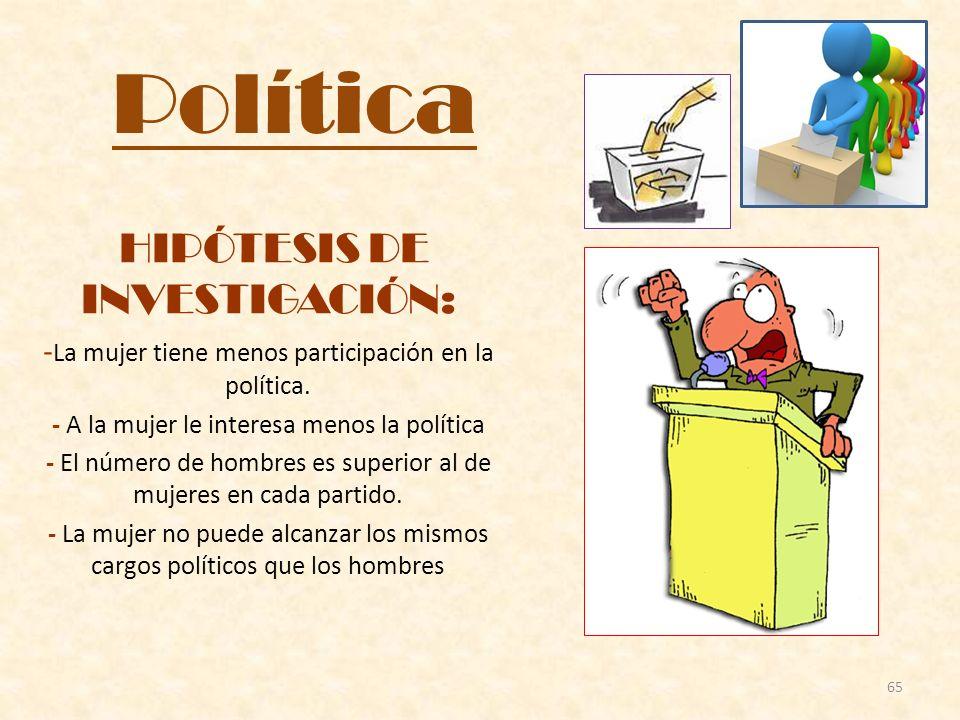 Política HIPÓTESIS DE INVESTIGACIÓN: