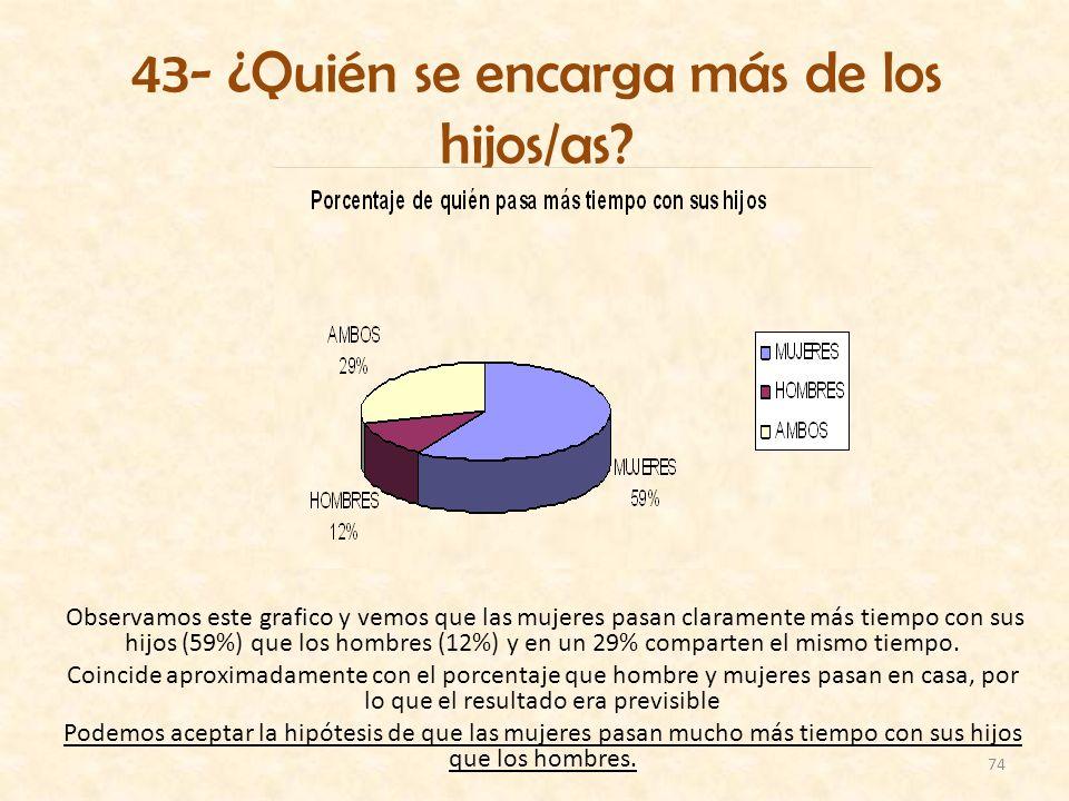 43- ¿Quién se encarga más de los hijos/as
