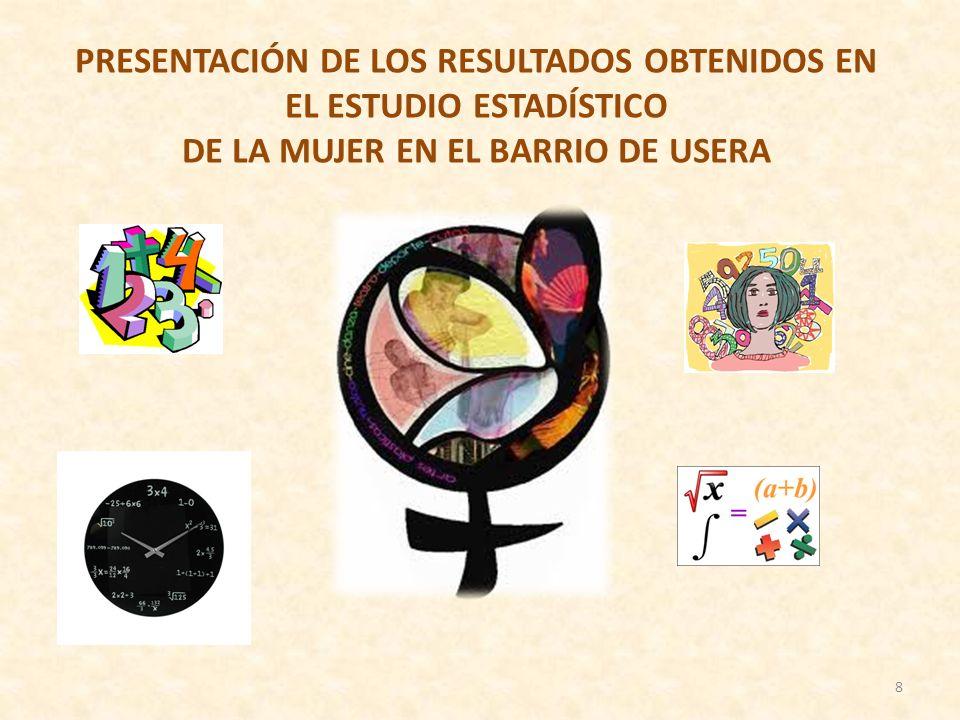 PRESENTACIÓN DE LOS RESULTADOS OBTENIDOS EN EL ESTUDIO ESTADÍSTICO DE LA MUJER EN EL BARRIO DE USERA