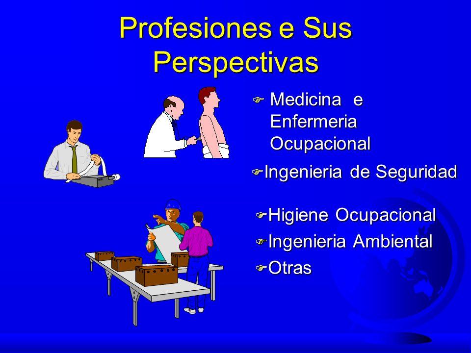 Profesiones e Sus Perspectivas