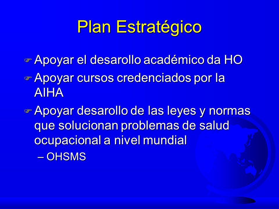 Plan Estratégico Apoyar el desarollo académico da HO