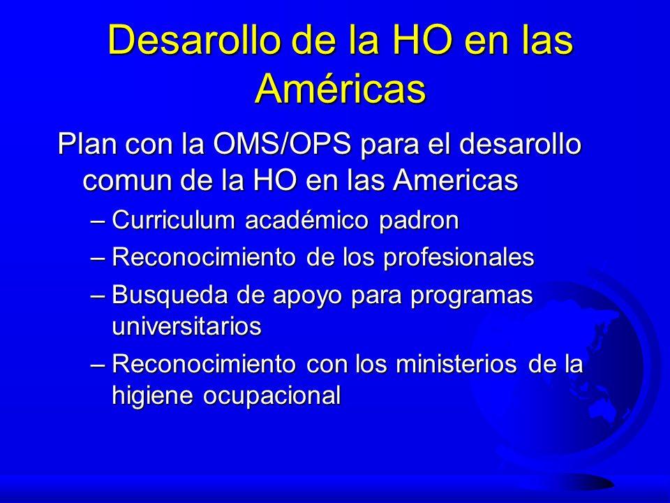 Desarollo de la HO en las Américas