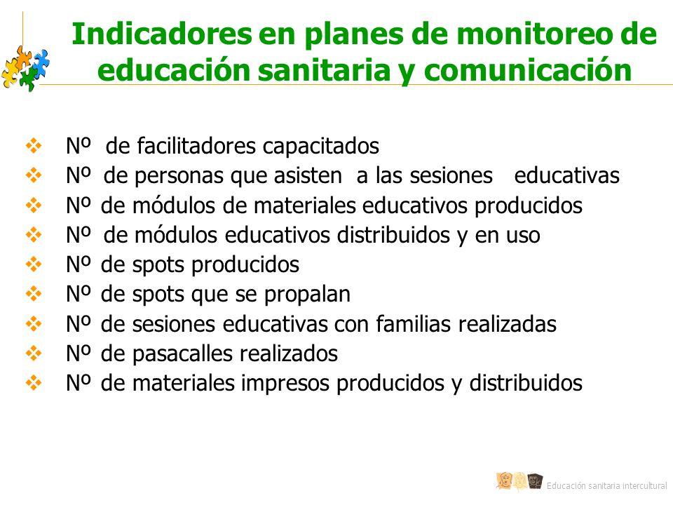Indicadores en planes de monitoreo de educación sanitaria y comunicación