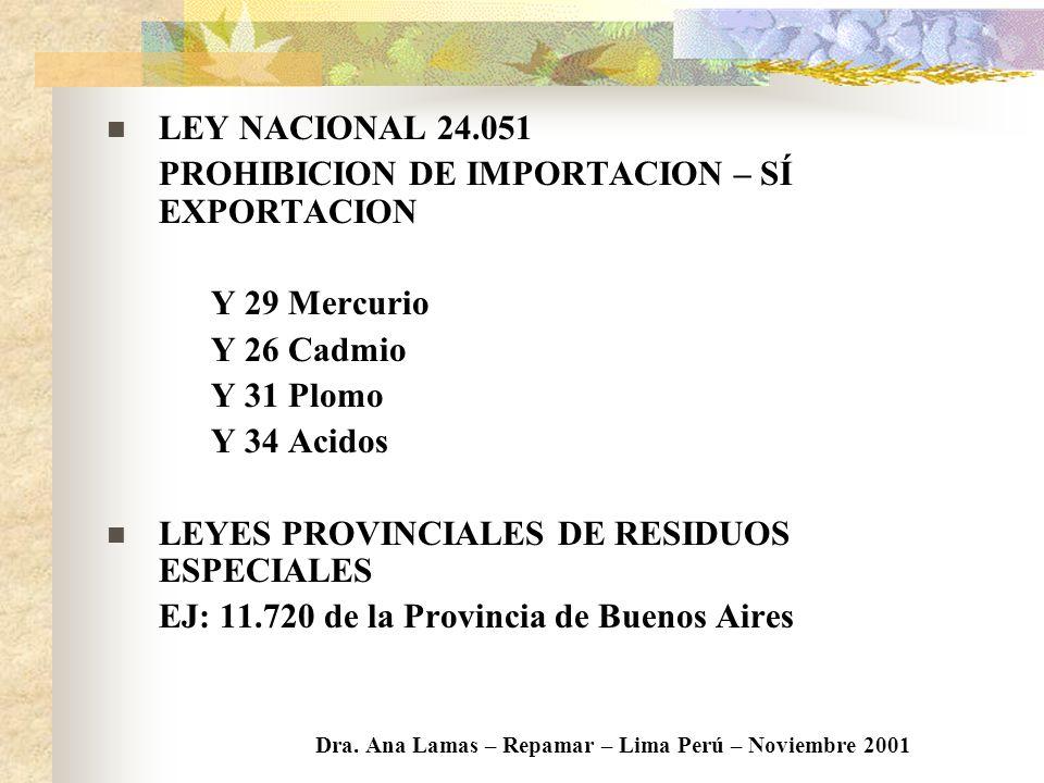 PROHIBICION DE IMPORTACION – SÍ EXPORTACION