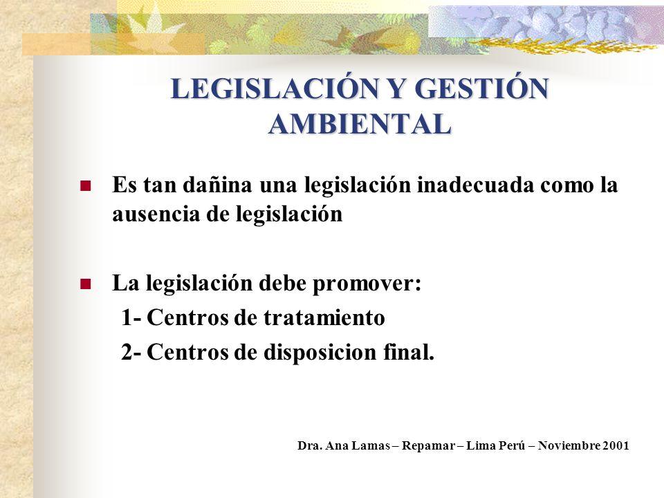 LEGISLACIÓN Y GESTIÓN AMBIENTAL