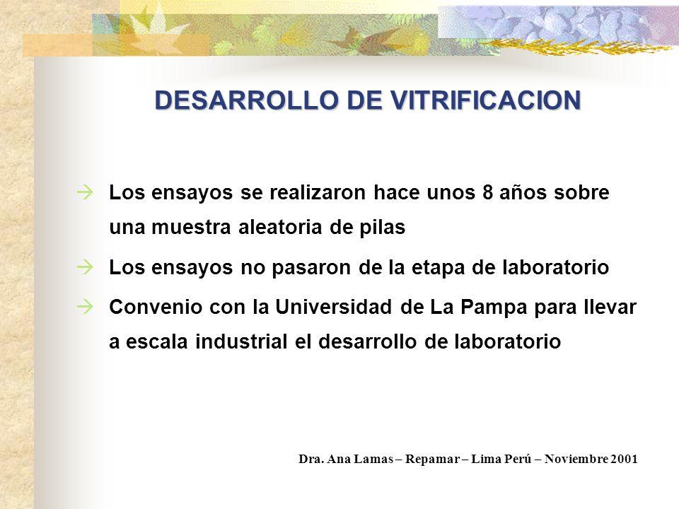 DESARROLLO DE VITRIFICACION