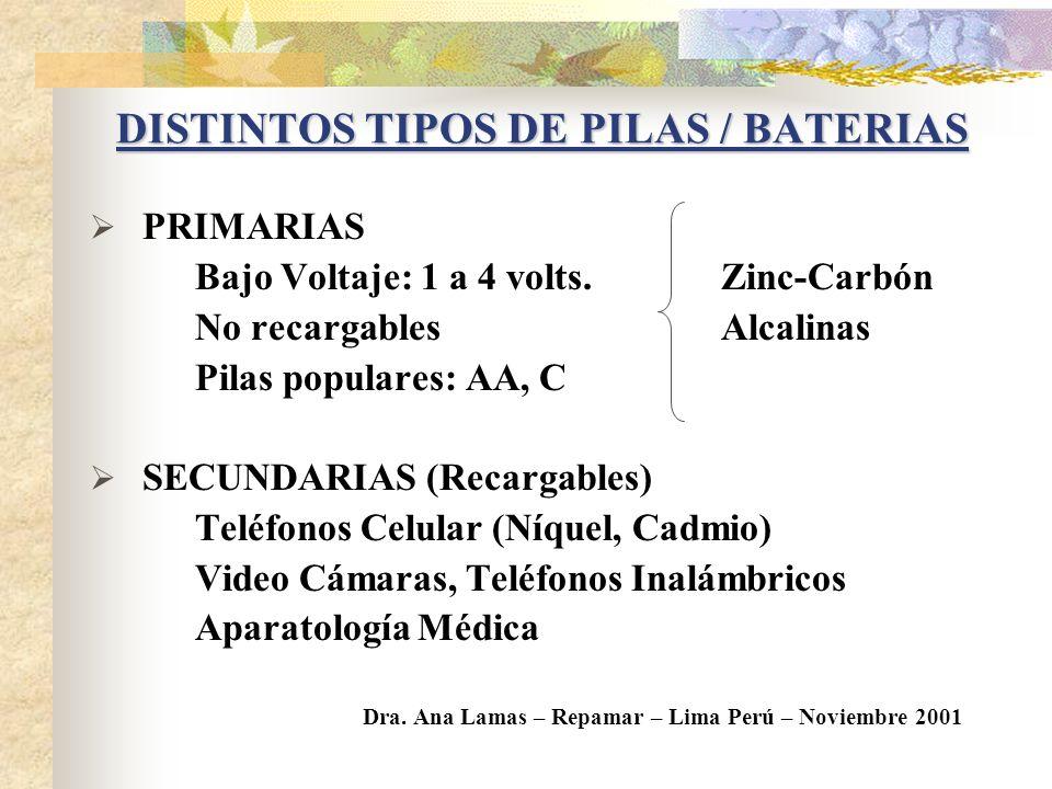 Presentacion del tema pilas y bater as envases de - Tipos de pilas alcalinas ...