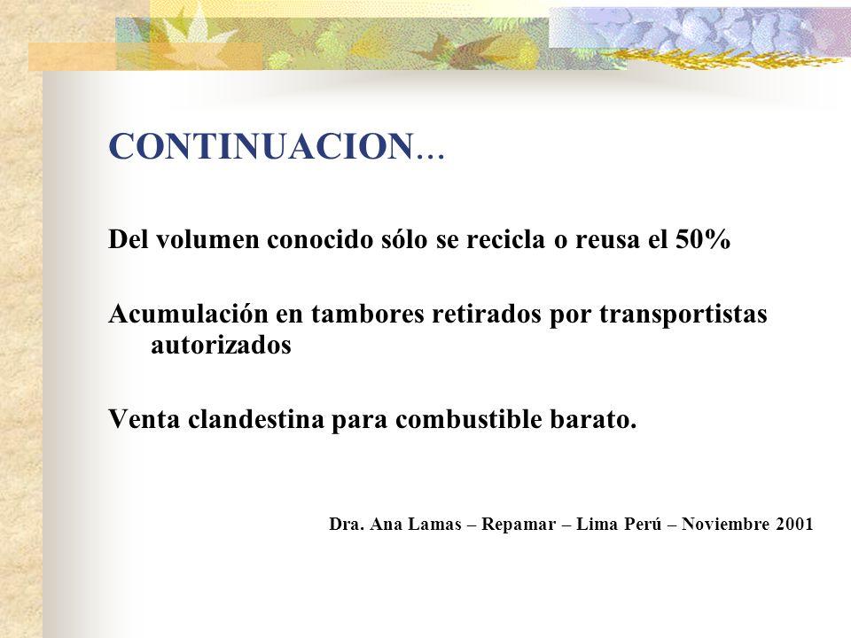 CONTINUACION... Del volumen conocido sólo se recicla o reusa el 50%