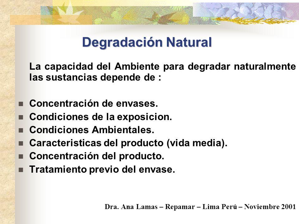 Degradación NaturalLa capacidad del Ambiente para degradar naturalmente las sustancias depende de :