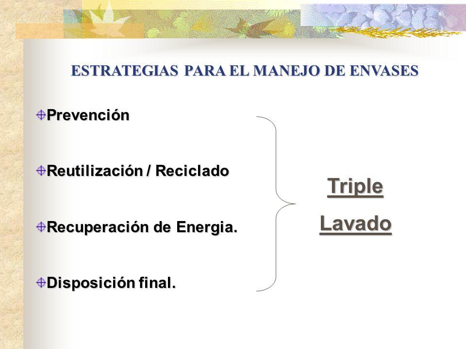 Triple Lavado ESTRATEGIAS PARA EL MANEJO DE ENVASES Prevención