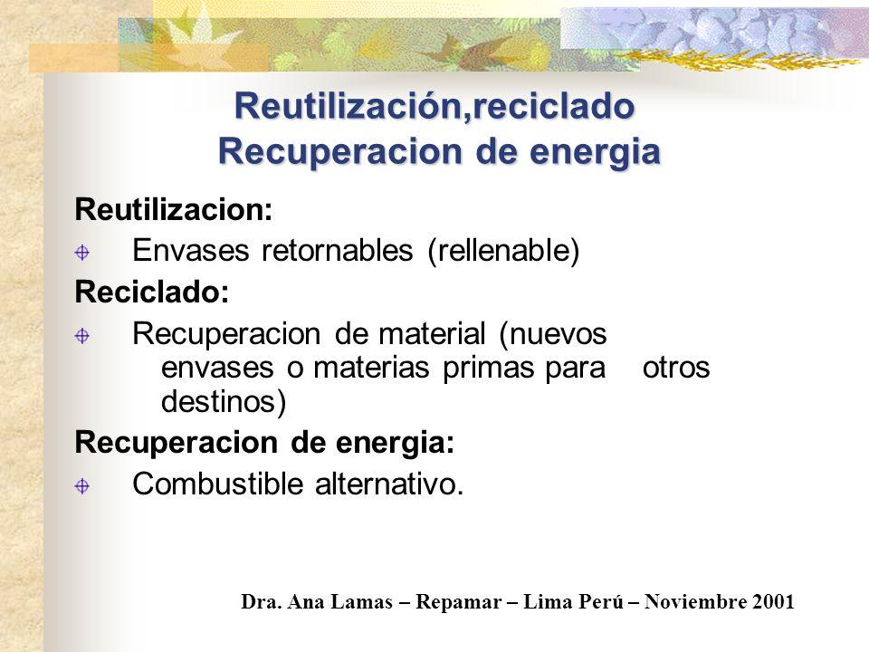 Reutilización,reciclado Recuperacion de energia