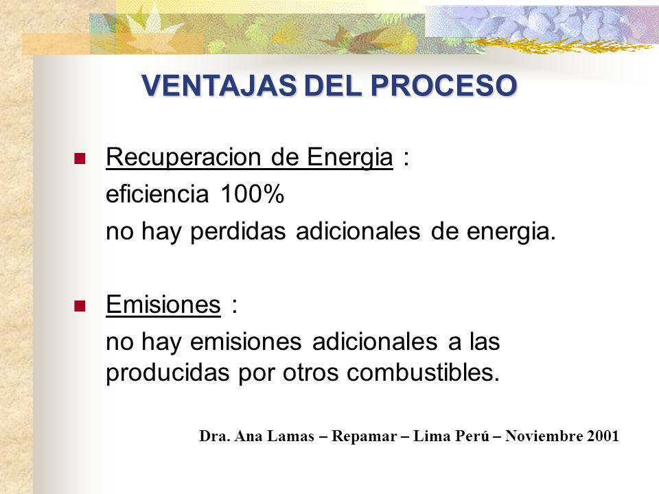 VENTAJAS DEL PROCESO Recuperacion de Energia : eficiencia 100%