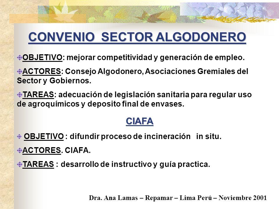 CONVENIO SECTOR ALGODONERO