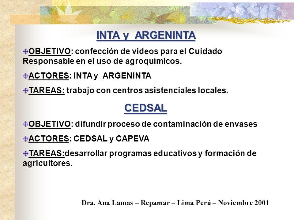 INTA y ARGENINTA CEDSAL