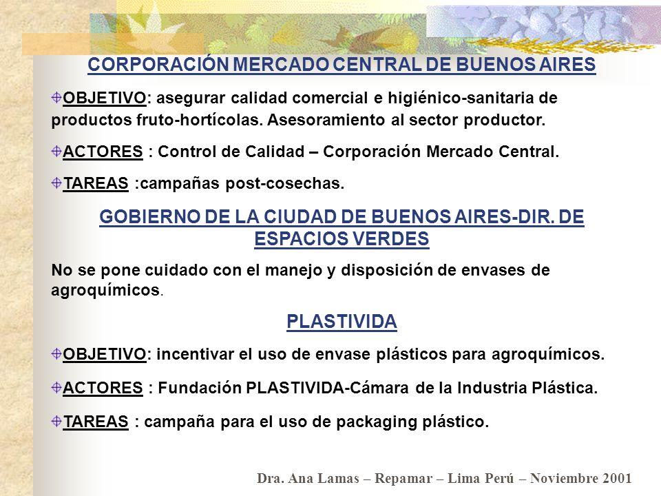 CORPORACIÓN MERCADO CENTRAL DE BUENOS AIRES