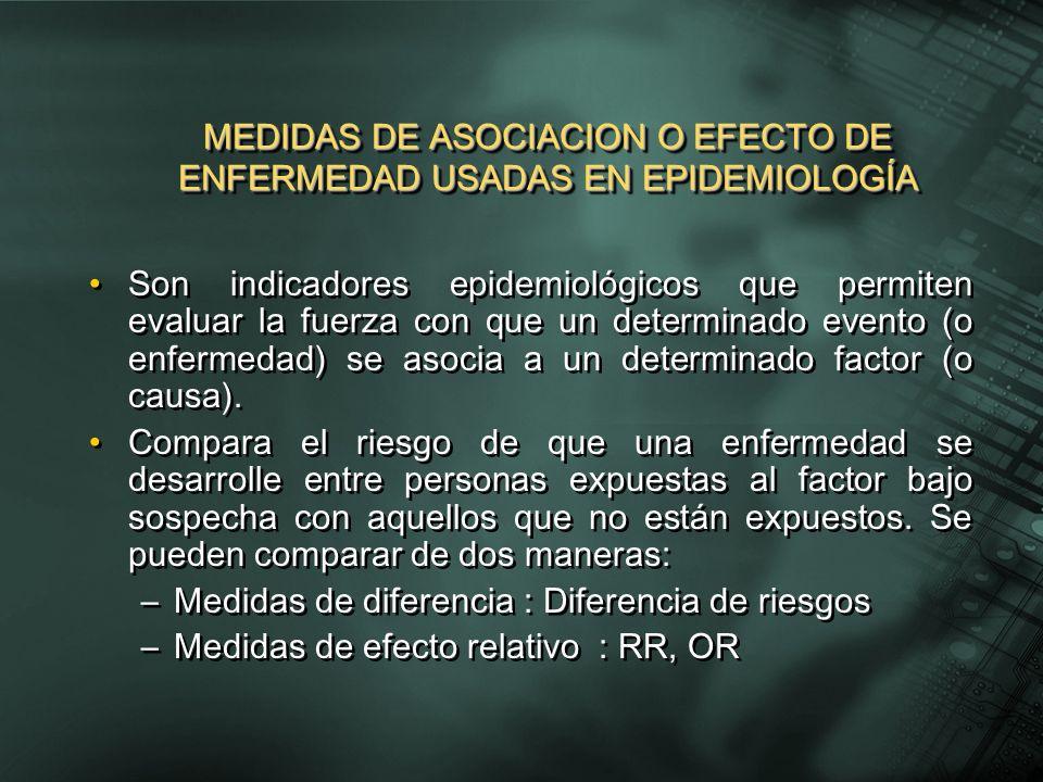 MEDIDAS DE ASOCIACION O EFECTO DE ENFERMEDAD USADAS EN EPIDEMIOLOGÍA
