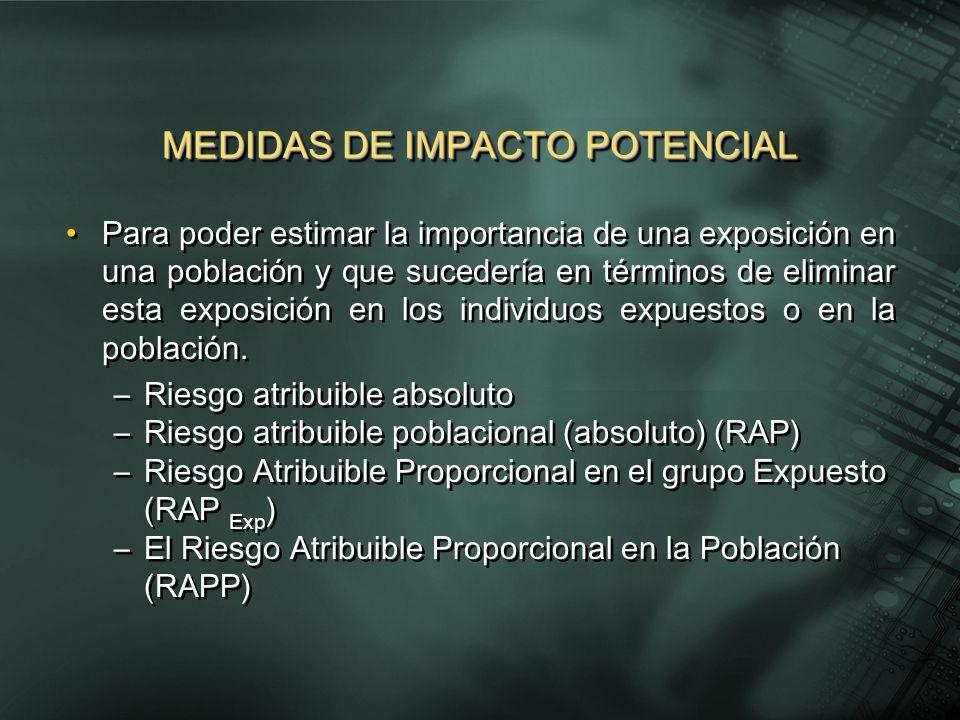 MEDIDAS DE IMPACTO POTENCIAL
