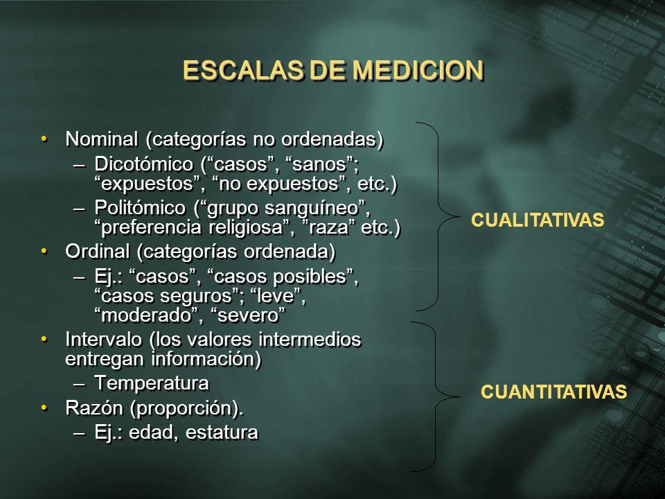 ESCALAS DE MEDICION Nominal (categorías no ordenadas)