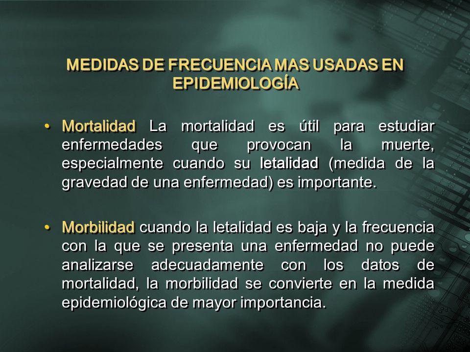 MEDIDAS DE FRECUENCIA MAS USADAS EN EPIDEMIOLOGÍA