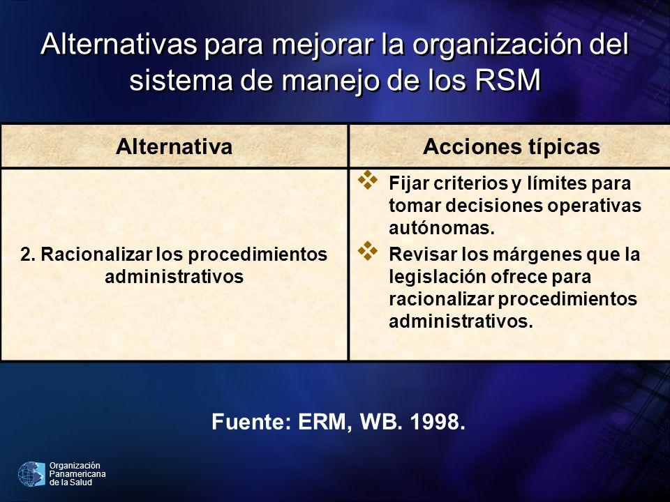 2. Racionalizar los procedimientos administrativos