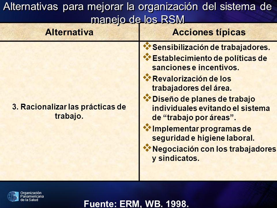 3. Racionalizar las prácticas de trabajo.