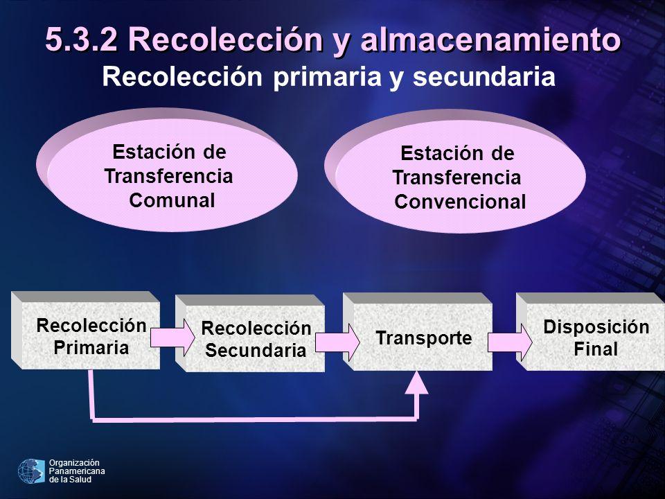 5.3.2 Recolección y almacenamiento