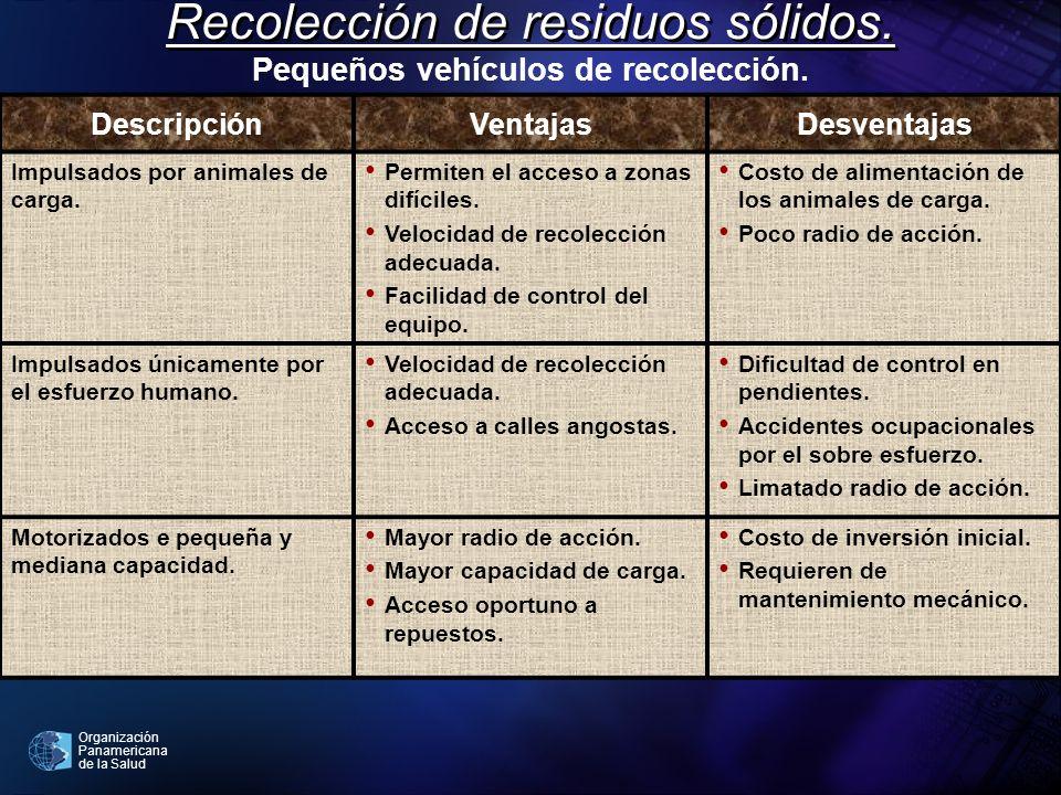 Recolección de residuos sólidos.