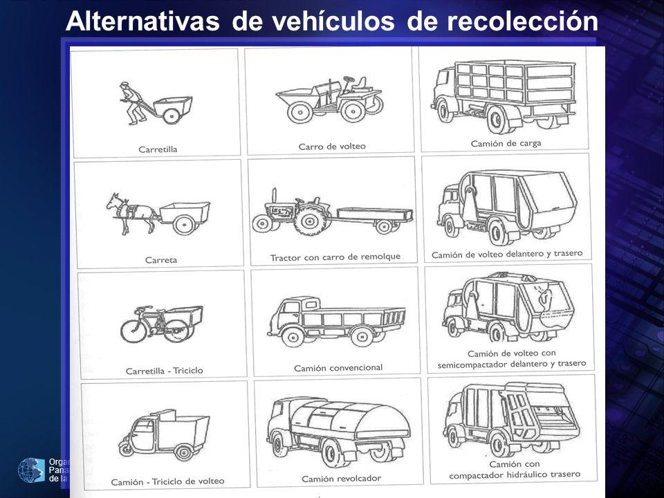 Alternativas de vehículos de recolección