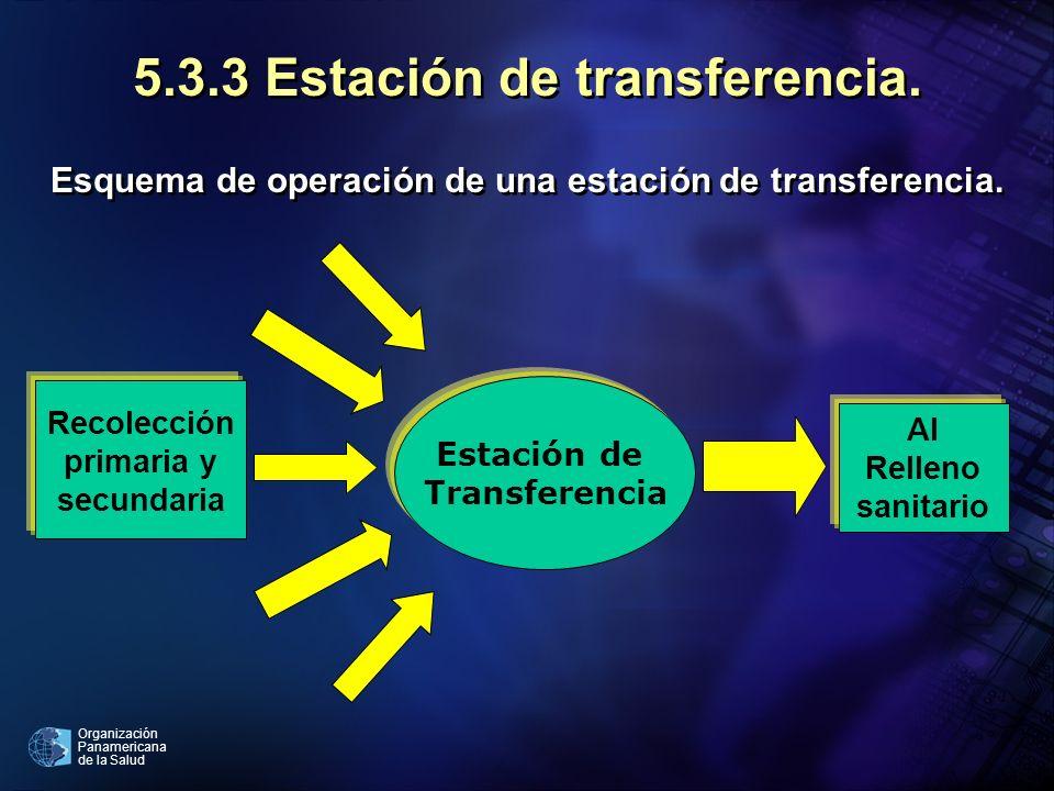 5.3.3 Estación de transferencia.