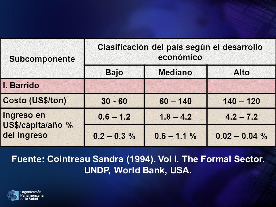 Clasificación del país según el desarrollo económico
