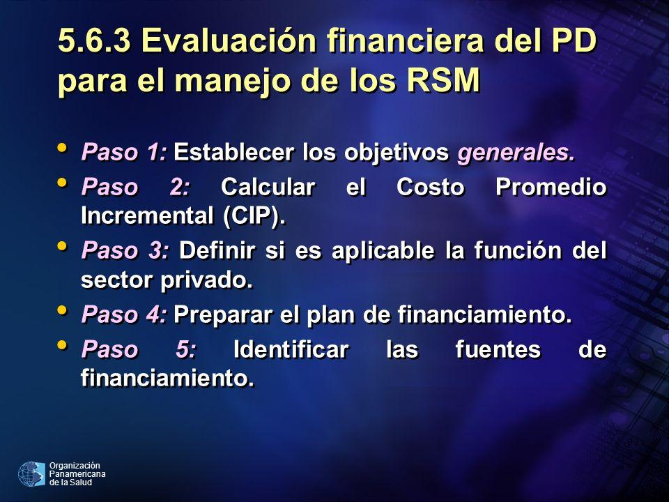 5.6.3 Evaluación financiera del PD para el manejo de los RSM
