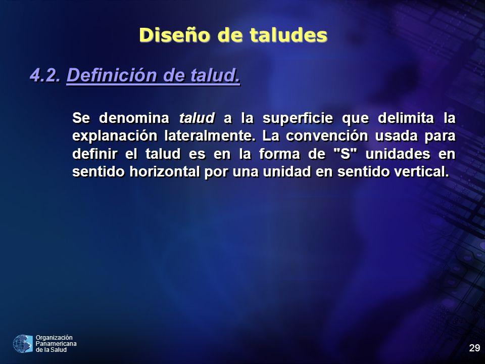 Diseño de taludes 4.2. Definición de talud.