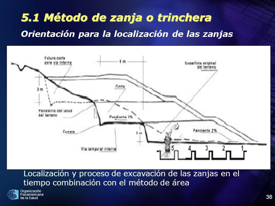 5.1 Método de zanja o trinchera