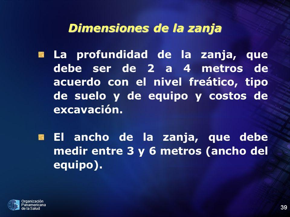 Dimensiones de la zanja