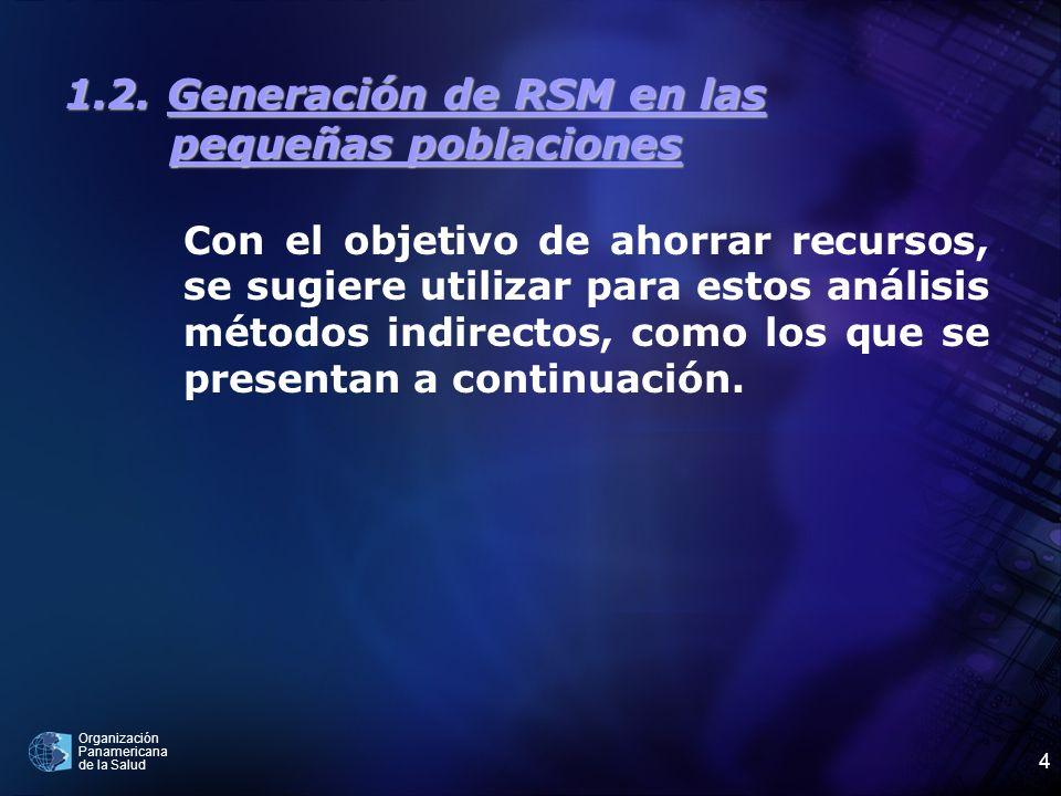 1.2. Generación de RSM en las pequeñas poblaciones