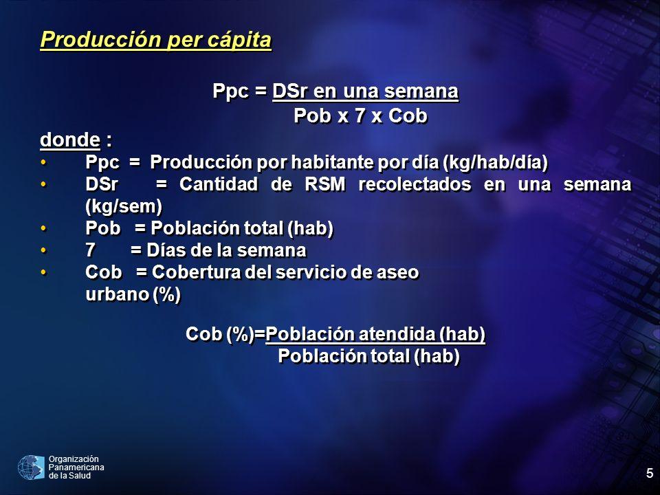 Cob (%)=Población atendida (hab)