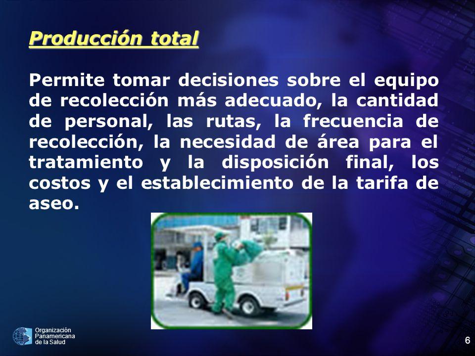 Producción total