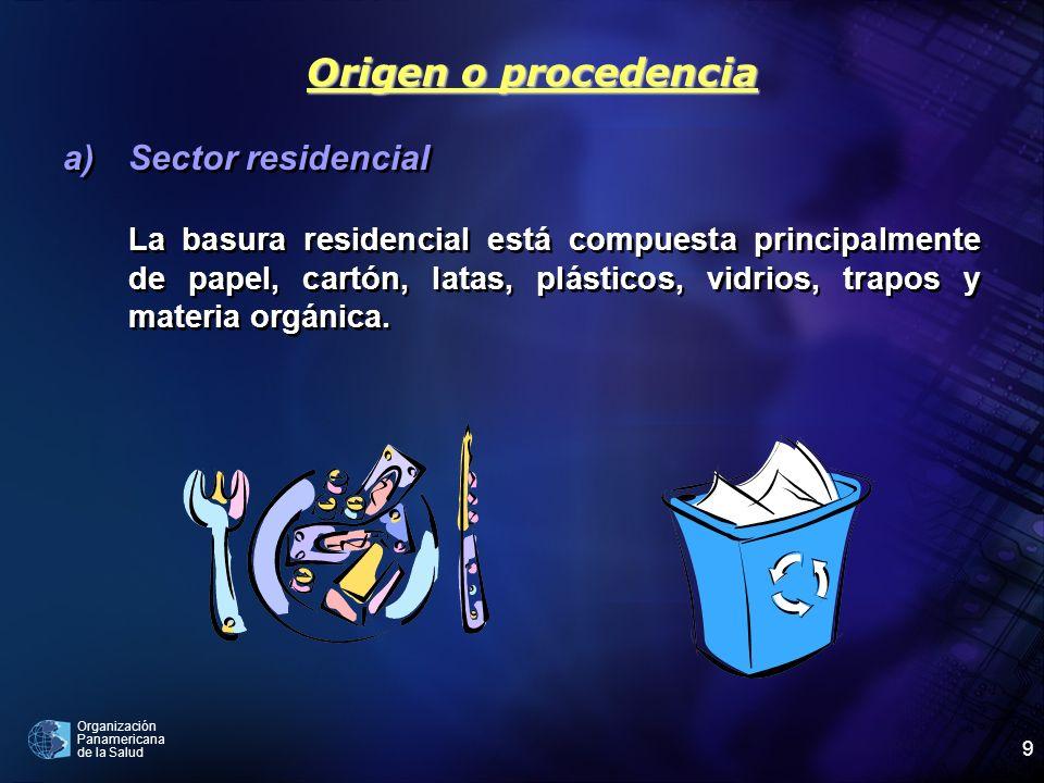 Origen o procedencia Sector residencial