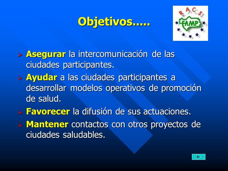 Objetivos..... Asegurar la intercomunicación de las ciudades participantes.