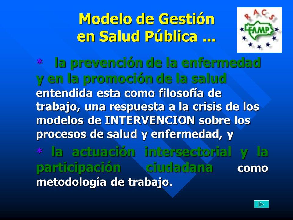 Modelo de Gestión en Salud Pública ...