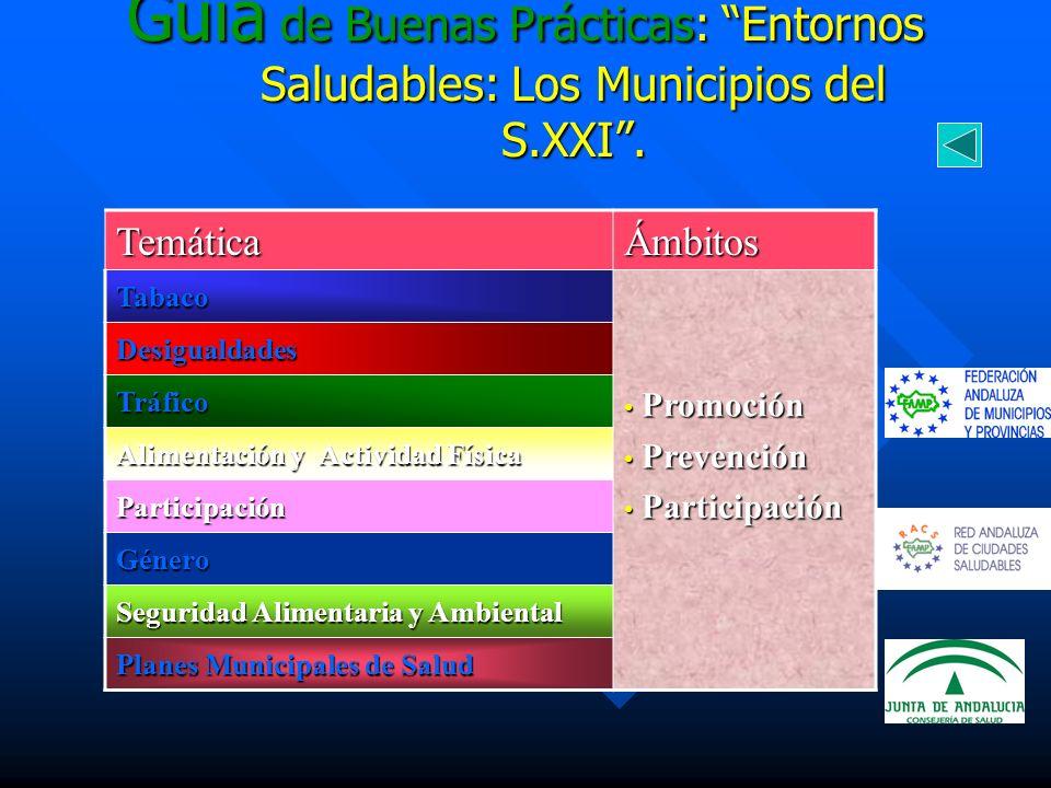 Guía de Buenas Prácticas: Entornos Saludables: Los Municipios del S