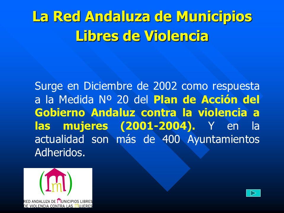 La Red Andaluza de Municipios Libres de Violencia