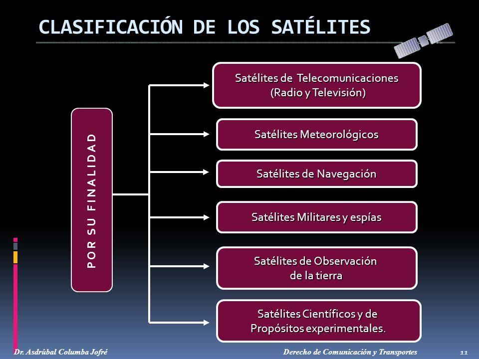 CLASIFICACIÓN DE LOS SATÉLITES